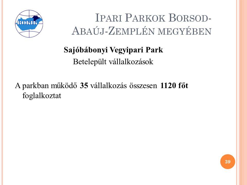 I PARI P ARKOK B ORSOD - A BAÚJ -Z EMPLÉN MEGYÉBEN Sajóbábonyi Vegyipari Park Betelepült vállalkozások A parkban működő 35 vállalkozás összesen 1120 főt foglalkoztat 39