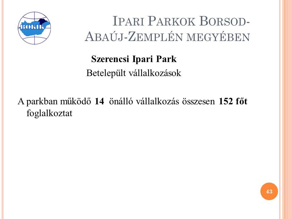 I PARI P ARKOK B ORSOD - A BAÚJ -Z EMPLÉN MEGYÉBEN Szerencsi Ipari Park Betelepült vállalkozások A parkban működő 14 önálló vállalkozás összesen 152 főt foglalkoztat 43