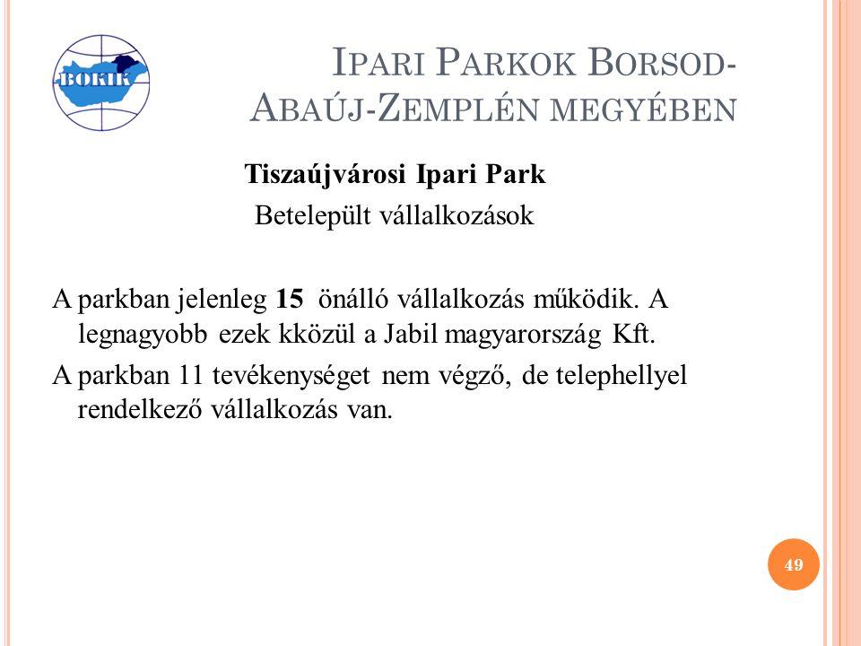 I PARI P ARKOK B ORSOD - A BAÚJ -Z EMPLÉN MEGYÉBEN Tiszaújvárosi Ipari Park Betelepült vállalkozások A parkban jelenleg 15 önálló vállalkozás működik.