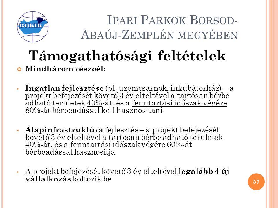 I PARI P ARKOK B ORSOD - A BAÚJ -Z EMPLÉN MEGYÉBEN Támogathatósági feltételek Mindhárom részcél: Ingatlan fejlesztése (pl.