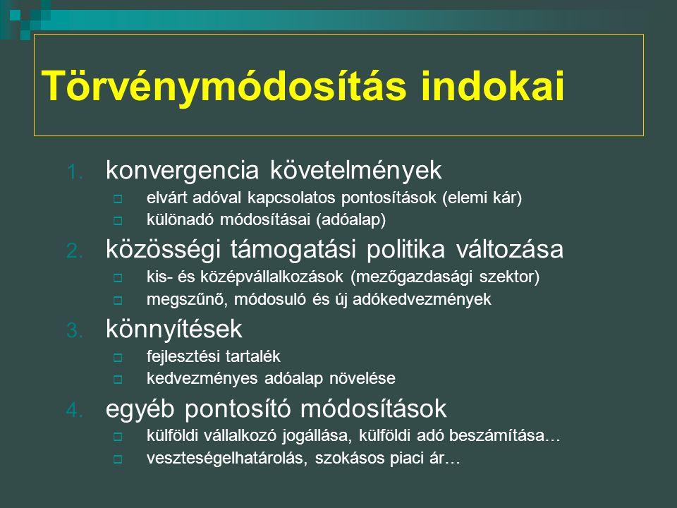 Törvénymódosítás indokai 1. konvergencia követelmények  elvárt adóval kapcsolatos pontosítások (elemi kár)  különadó módosításai (adóalap) 2. közöss