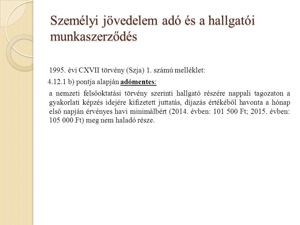 Személyi jövedelem adó és a hallgatói munkaszerződés 1995.