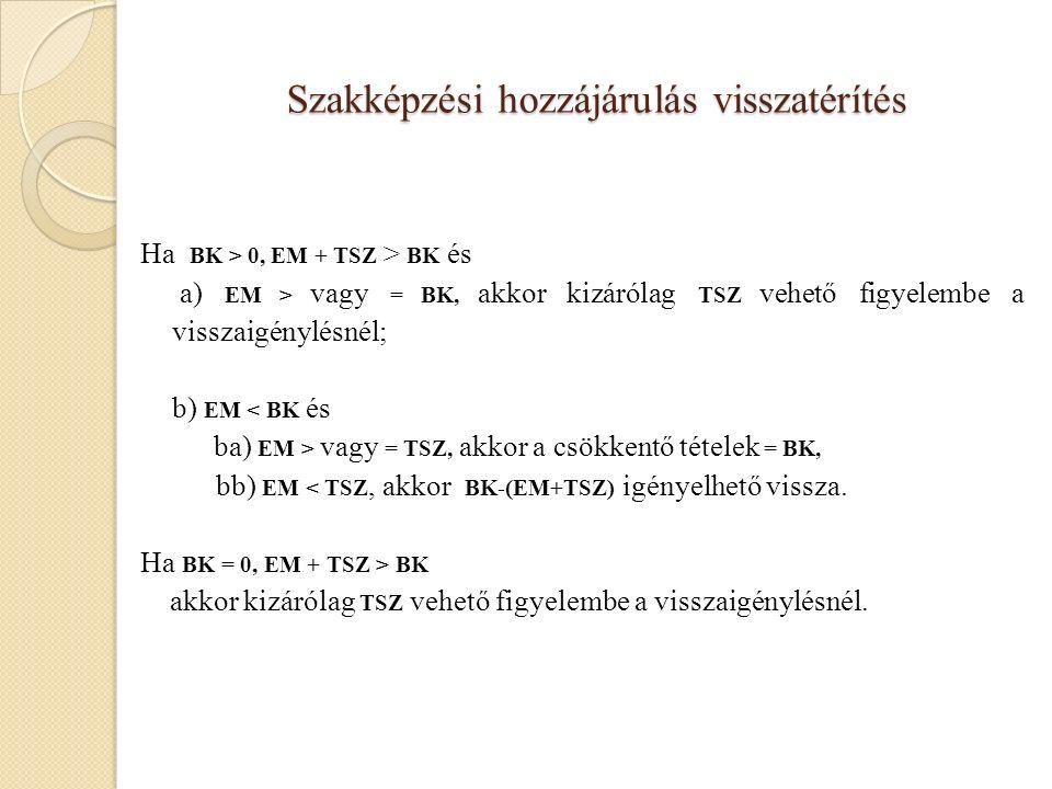 Szakképzési hozzájárulás visszatérítés Ha BK > 0, EM + TSZ > BK és a) EM > vagy = BK, akkor kizárólag TSZ vehető figyelembe a visszaigénylésnél; b) EM < BK és ba) EM > vagy = TSZ, akkor a csökkentő tételek = BK, bb) EM < TSZ, akkor BK-(EM+TSZ) igényelhető vissza.