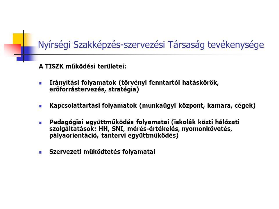 Nyírségi Szakképzés-szervezési Társaság tevékenysége A TISZK működési területei: Irányítási folyamatok (törvényi fenntartói hatáskörök, erőforrásterve