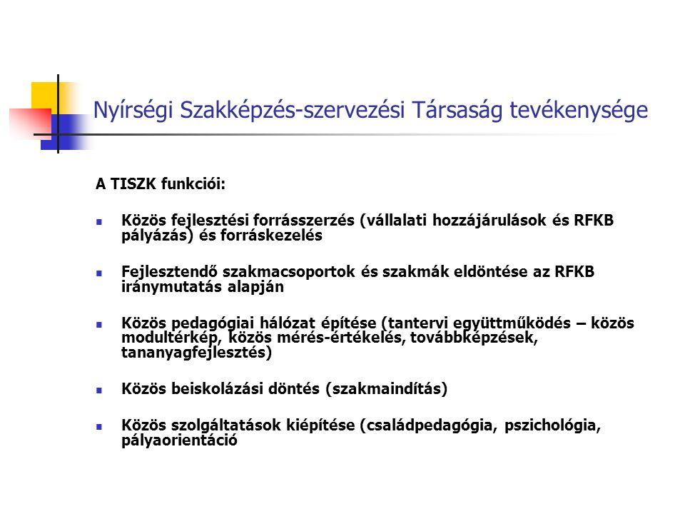 Nyírségi Szakképzés-szervezési Társaság tevékenysége A TISZK funkciói: Közös fejlesztési forrásszerzés (vállalati hozzájárulások és RFKB pályázás) és forráskezelés Fejlesztendő szakmacsoportok és szakmák eldöntése az RFKB iránymutatás alapján Közös pedagógiai hálózat építése (tantervi együttműködés – közös modultérkép, közös mérés-értékelés, továbbképzések, tananyagfejlesztés) Közös beiskolázási döntés (szakmaindítás) Közös szolgáltatások kiépítése (családpedagógia, pszichológia, pályaorientáció