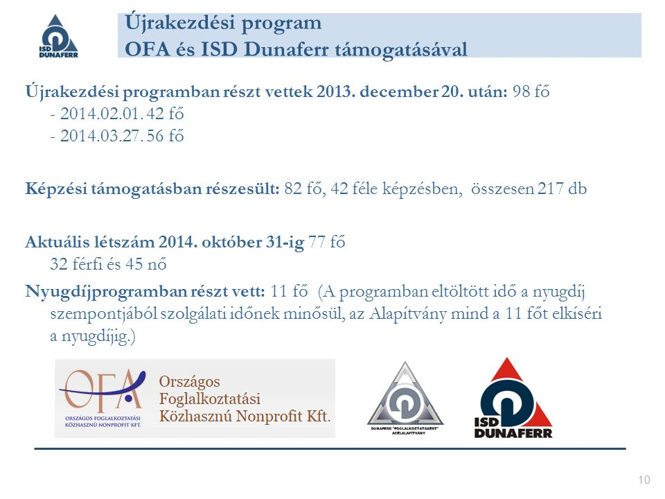 Újrakezdési programban részt vettek 2013. december 20.