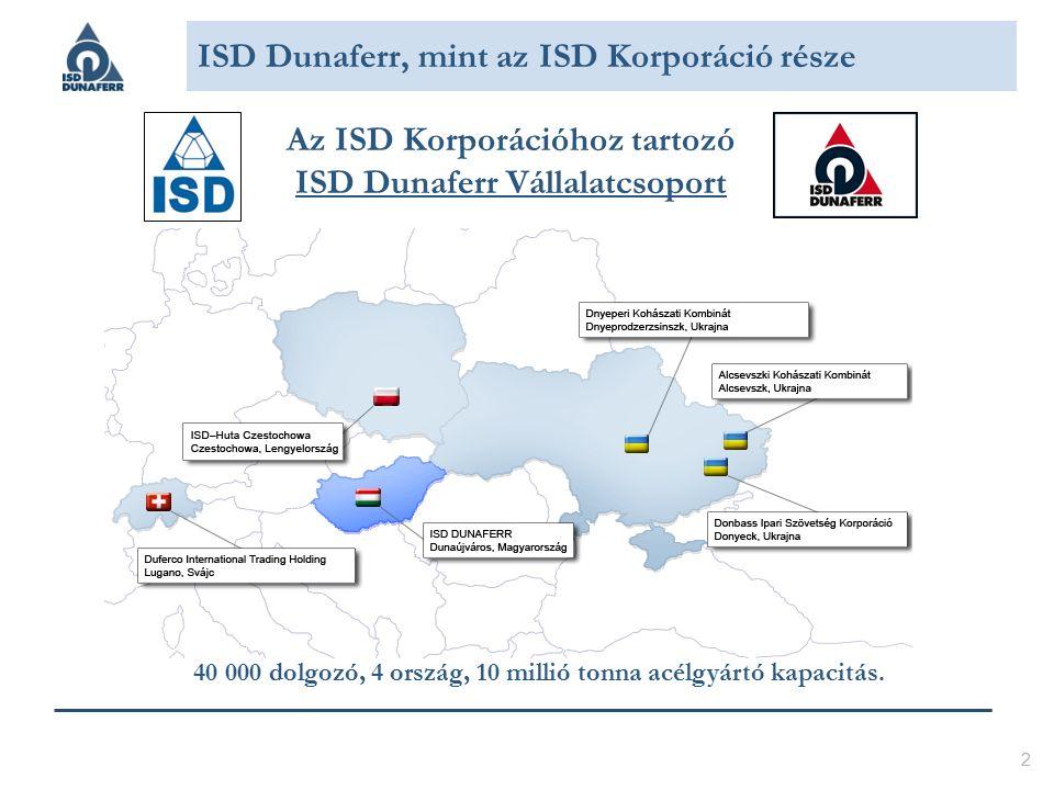 2 Az ISD Korporációhoz tartozó ISD Dunaferr Vállalatcsoport ISD Dunaferr, mint az ISD Korporáció része 40 000 dolgozó, 4 ország, 10 millió tonna acélgyártó kapacitás.