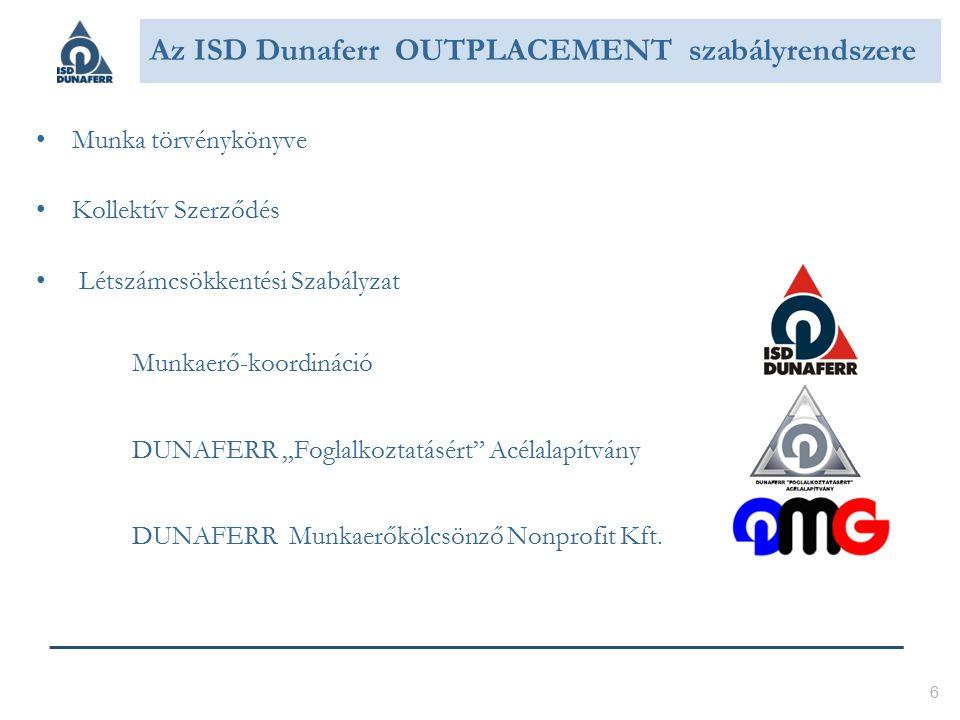 """Munka törvénykönyve Kollektív Szerződés Létszámcsökkentési Szabályzat Munkaerő-koordináció DUNAFERR """"Foglalkoztatásért Acélalapítvány DUNAFERR Munkaerőkölcsönző Nonprofit Kft."""