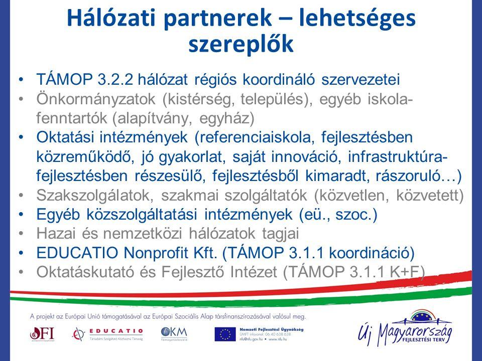 Hálózati partnerek – lehetséges szereplők TÁMOP 3.2.2 hálózat régiós koordináló szervezetei Önkormányzatok (kistérség, település), egyéb iskola- fenntartók (alapítvány, egyház) Oktatási intézmények (referenciaiskola, fejlesztésben közreműködő, jó gyakorlat, saját innováció, infrastruktúra- fejlesztésben részesülő, fejlesztésből kimaradt, rászoruló…) Szakszolgálatok, szakmai szolgáltatók (közvetlen, közvetett) Egyéb közszolgáltatási intézmények (eü., szoc.) Hazai és nemzetközi hálózatok tagjai EDUCATIO Nonprofit Kft.