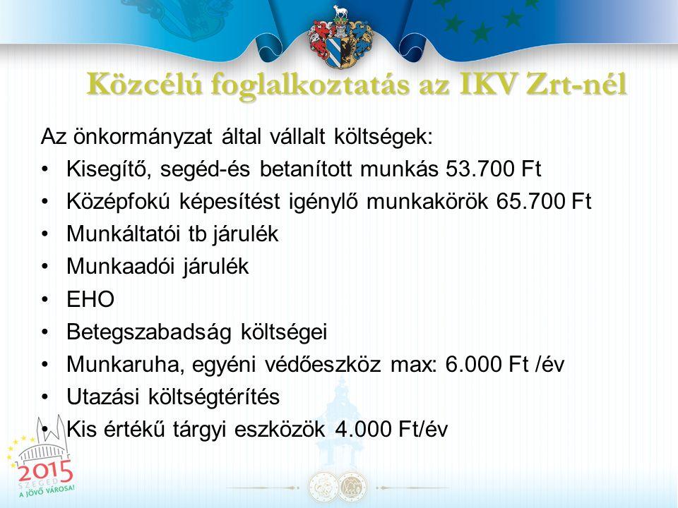Közcélú foglalkoztatás az IKV Zrt-nél Az önkormányzat által vállalt költségek: Kisegítő, segéd-és betanított munkás 53.700 Ft Középfokú képesítést igé