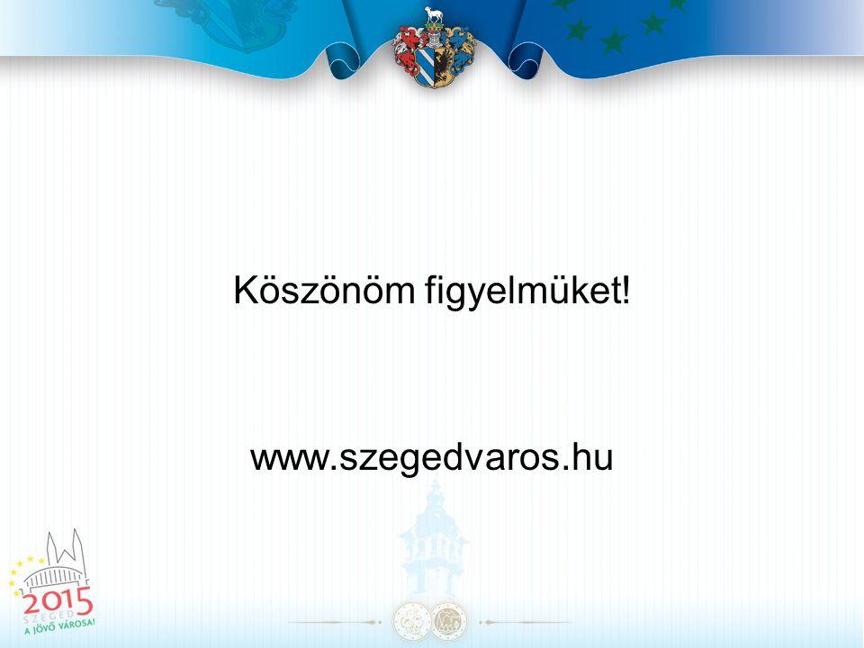 Köszönöm figyelmüket! www.szegedvaros.hu