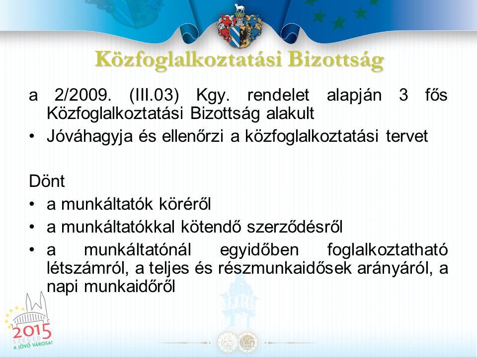 Közfoglalkoztatási Bizottság a 2/2009. (III.03) Kgy. rendelet alapján 3 fős Közfoglalkoztatási Bizottság alakult Jóváhagyja és ellenőrzi a közfoglalko