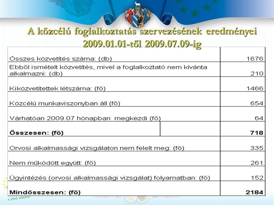 A közcélú foglalkoztatás szervezésének eredményei 2009.01.01-től 2009.07.09-ig