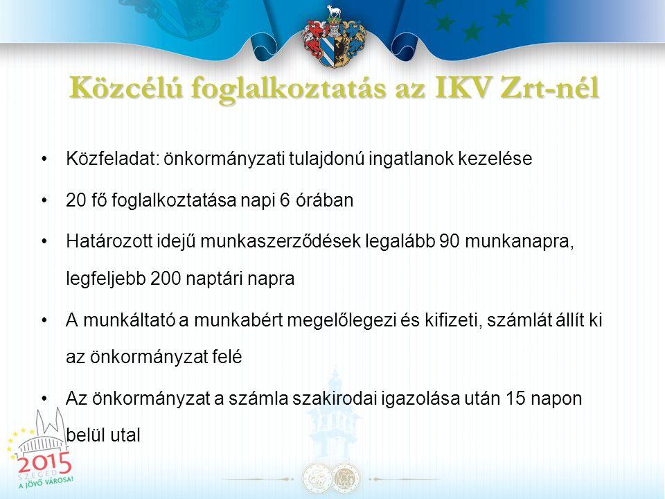 Közcélú foglalkoztatás az IKV Zrt-nél Közfeladat: önkormányzati tulajdonú ingatlanok kezelése 20 fő foglalkoztatása napi 6 órában Határozott idejű mun