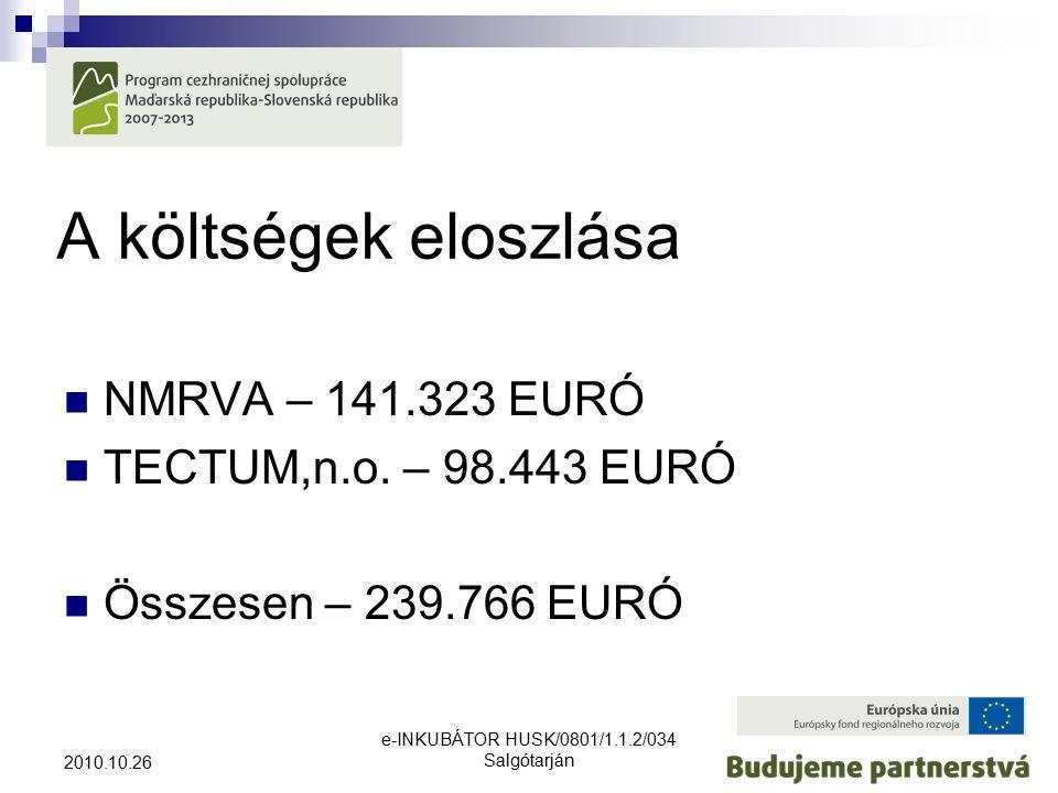 e-INKUBÁTOR HUSK/0801/1.1.2/034 Salgótarján 2010.10.26 A költségek eloszlása NMRVA – 141.323 EURÓ TECTUM,n.o.