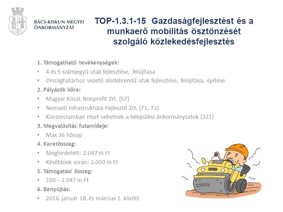 TOP-1.3.1-15 Gazdaságfejlesztést és a munkaerő mobilitás ösztönzését szolgáló közlekedésfejlesztés 1. Támogatható tevékenységek: 4 és 5 számjegyű utak