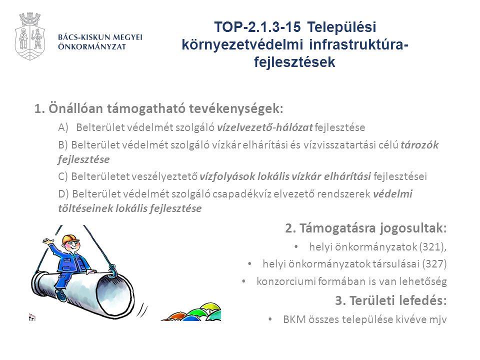 TOP-2.1.3-15 Települési környezetvédelmi infrastruktúra- fejlesztések 1. Önállóan támogatható tevékenységek: A)Belterület védelmét szolgáló vízelvezet