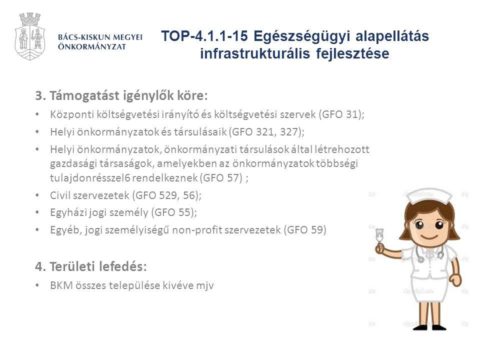 TOP-4.1.1-15 Egészségügyi alapellátás infrastrukturális fejlesztése 3. Támogatást igénylők köre: Központi költségvetési irányító és költségvetési szer