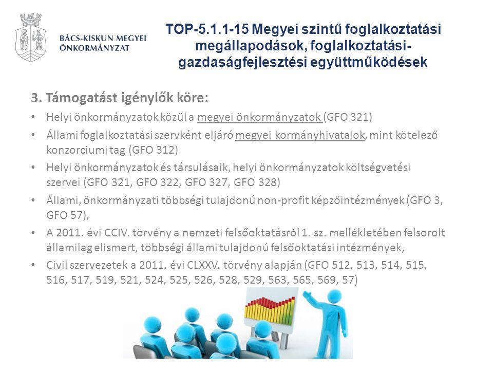 TOP-5.1.1-15 Megyei szintű foglalkoztatási megállapodások, foglalkoztatási- gazdaságfejlesztési együttműködések 3. Támogatást igénylők köre: Helyi önk