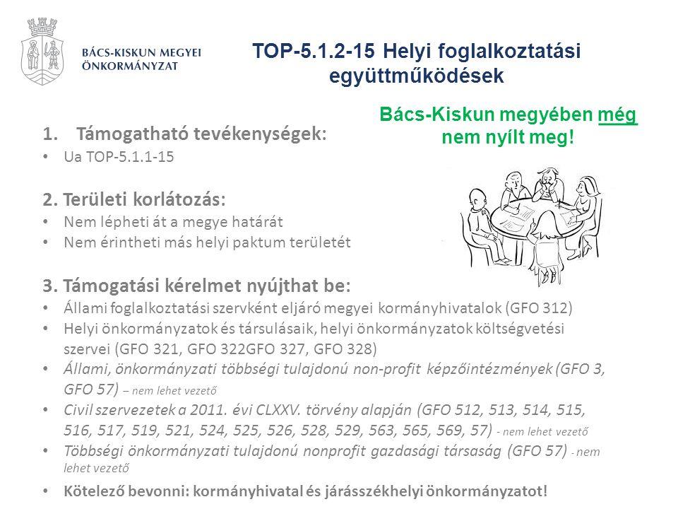 TOP-5.1.2-15 Helyi foglalkoztatási együttműködések 1.Támogatható tevékenységek: Ua TOP-5.1.1-15 2. Területi korlátozás: Nem lépheti át a megye határát