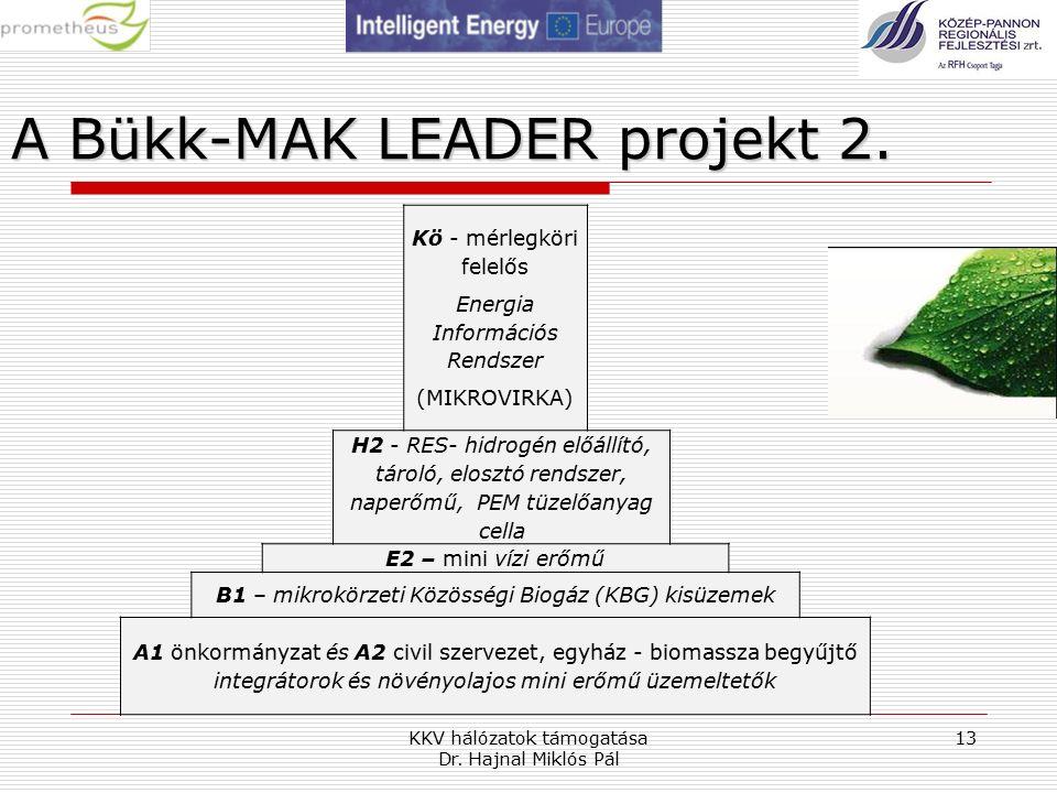 KKV hálózatok támogatása Dr. Hajnal Miklós Pál 13 A Bükk-MAK LEADER projekt 2.