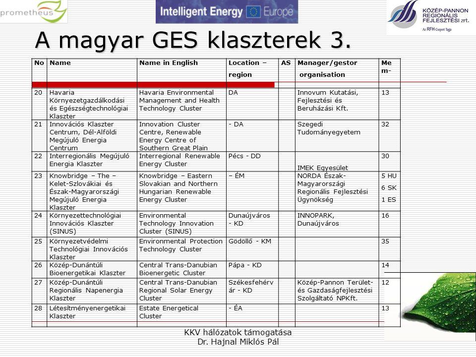 KKV hálózatok támogatása Dr. Hajnal Miklós Pál 20 A magyar GES klaszterek 3.