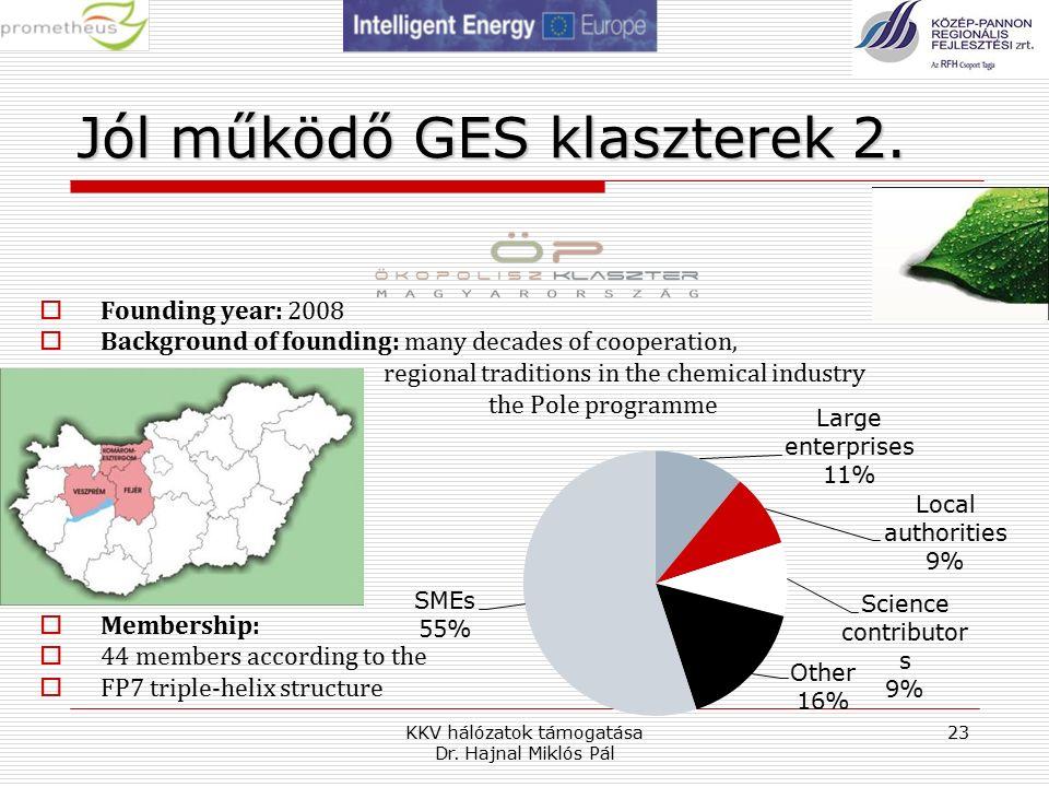 KKV hálózatok támogatása Dr. Hajnal Miklós Pál 23 Jól működő GES klaszterek 2.