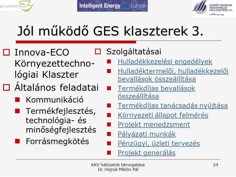 Jól működő GES klaszterek 3.