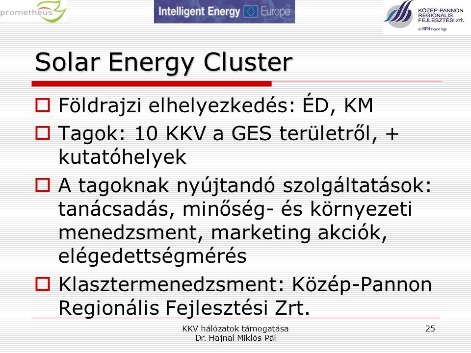 Solar Energy Cluster KKV hálózatok támogatása Dr.