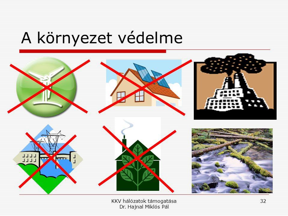 KKV hálózatok támogatása Dr. Hajnal Miklós Pál 32 A környezet védelme