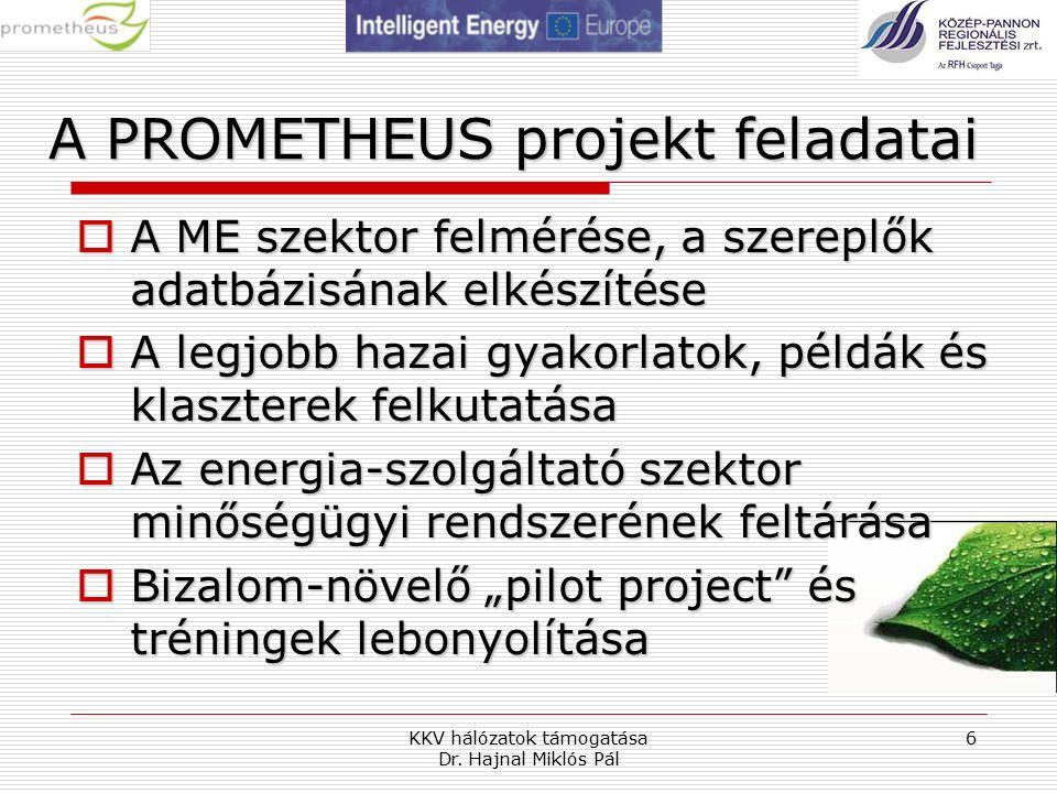 KKV hálózatok támogatása Dr.Hajnal Miklós Pál 7 Tallózás az eredményekben 1.