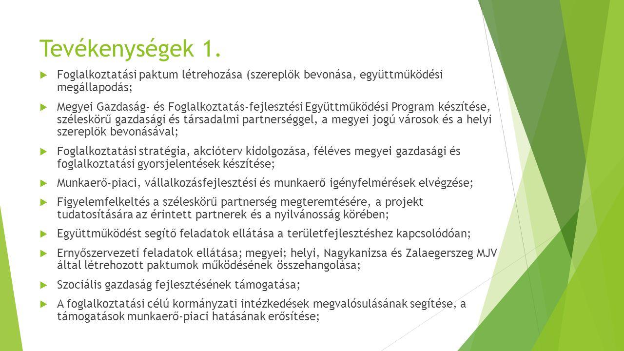Tevékenységek 1.  Foglalkoztatási paktum létrehozása (szereplők bevonása, együttműködési megállapodás;  Megyei Gazdaság- és Foglalkoztatás-fejleszté