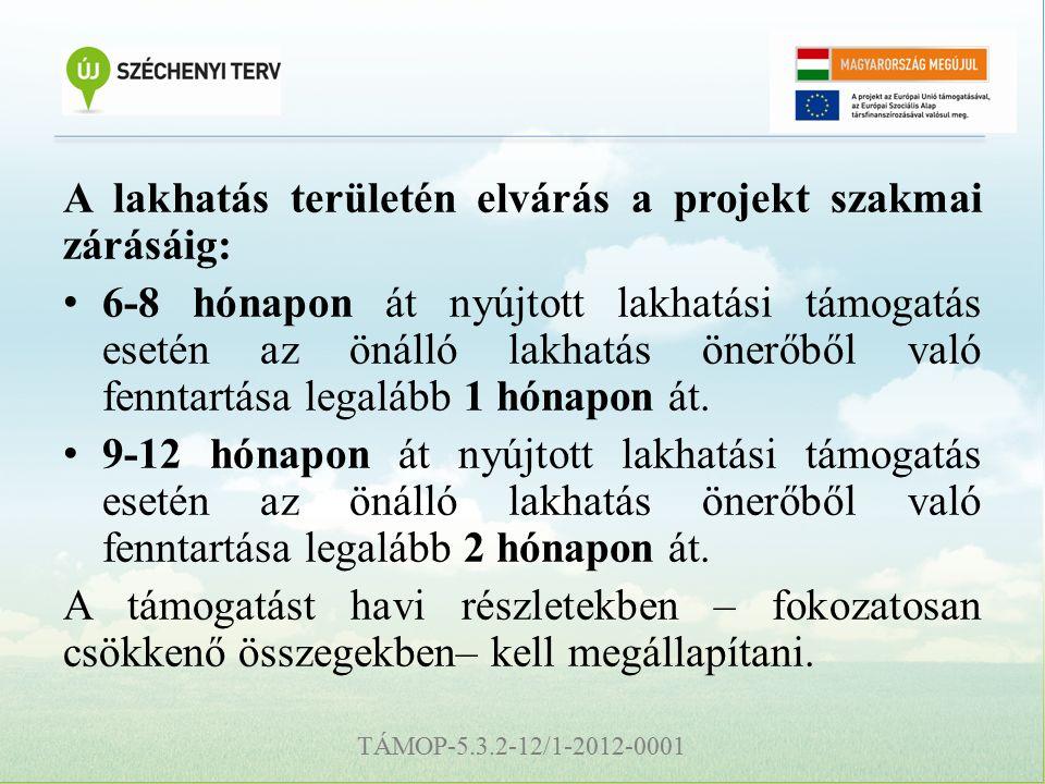 TÁMOP-5.3.2-12/1-2012-0001 A lakhatás területén elvárás a projekt szakmai zárásáig: 6-8 hónapon át nyújtott lakhatási támogatás esetén az önálló lakhatás önerőből való fenntartása legalább 1 hónapon át.