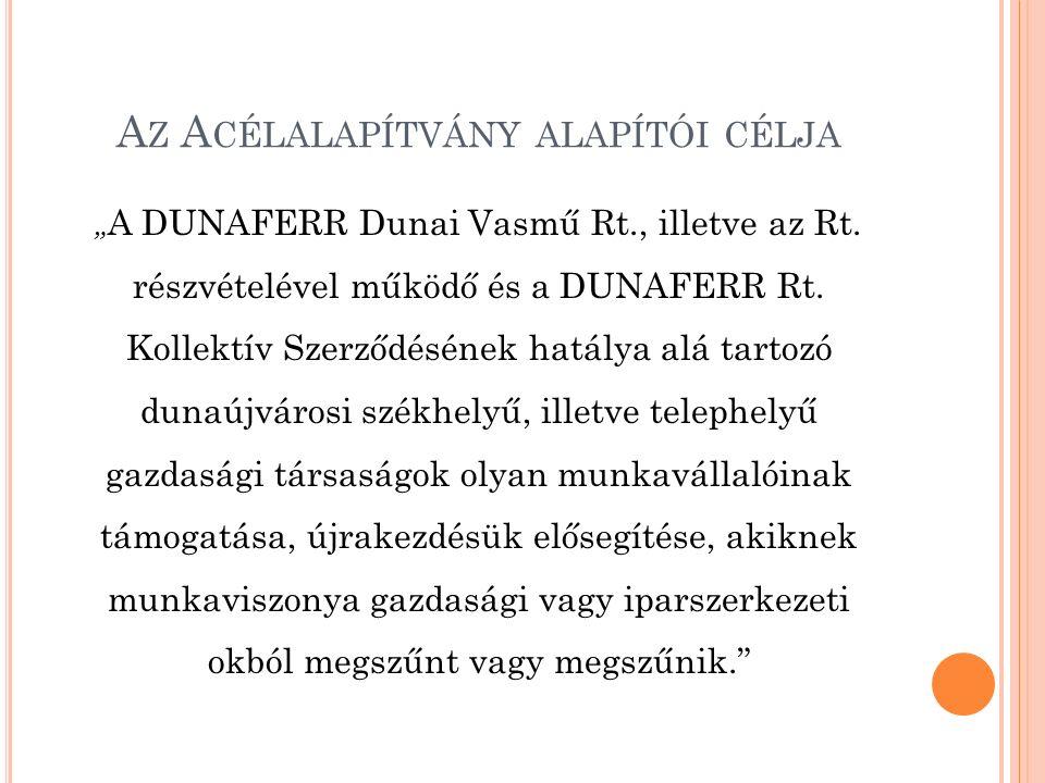 """A Z A CÉLALAPÍTVÁNY ALAPÍTÓI CÉLJA """" A DUNAFERR Dunai Vasmű Rt., illetve az Rt. részvételével működő és a DUNAFERR Rt. Kollektív Szerződésének hatálya"""