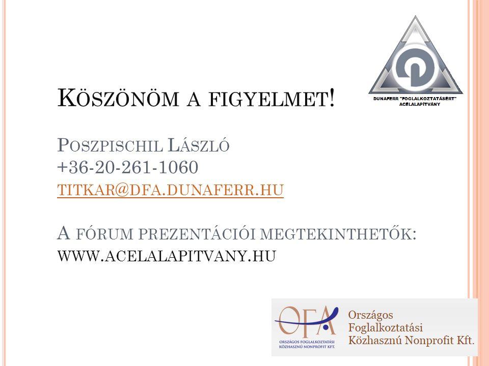 K ÖSZÖNÖM A FIGYELMET ! P OSZPISCHIL L ÁSZLÓ +36-20-261-1060 TITKAR @ DFA. DUNAFERR. HU A FÓRUM PREZENTÁCIÓI MEGTEKINTHETŐK : WWW. ACELALAPITVANY. HU