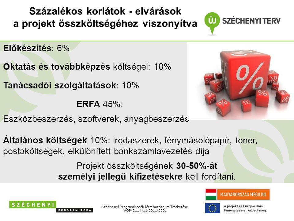 Százalékos korlátok - elvárások a projekt összköltségéhez viszonyítva Széchenyi Programirodák létrehozása, működtetése VOP-2.1.4-11-2011-0001 Előkészítés: 6% Oktatás és továbbképzés költségei: 10% Tanácsadói szolgáltatások: 10% ERFA 45%: Eszközbeszerzés, szoftverek, anyagbeszerzés Általános költségek 10%: irodaszerek, fénymásolópapír, toner, postaköltségek, elkülönített bankszámlavezetés díja Projekt összköltségének 30-50%-át személyi jellegű kifizetésekre kell fordítani.