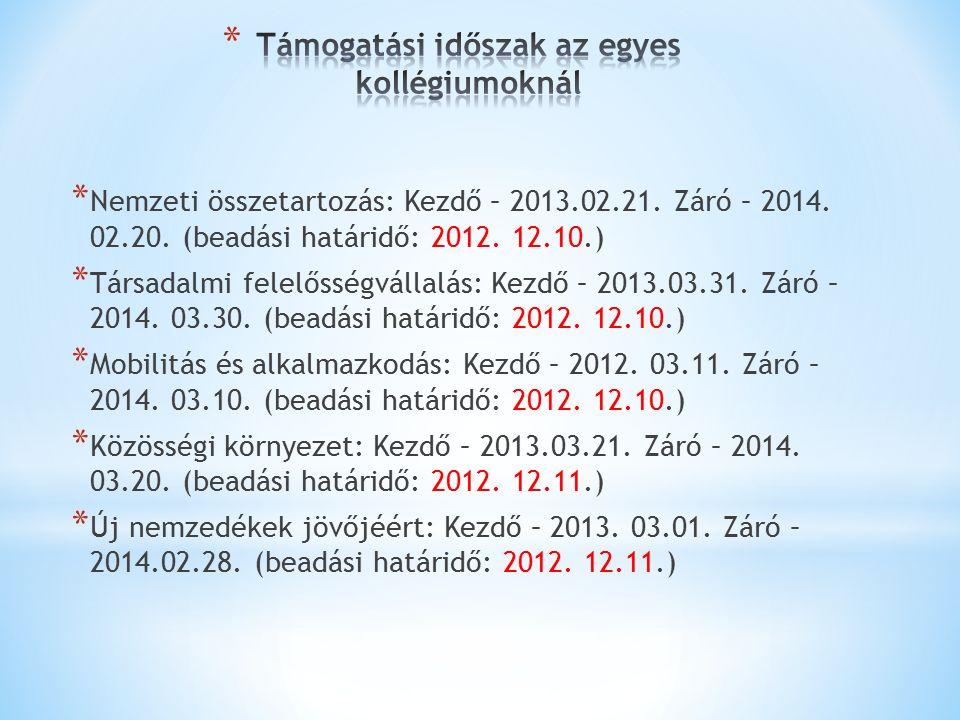 * Nemzeti összetartozás: Kezdő – 2013.02.21. Záró – 2014.