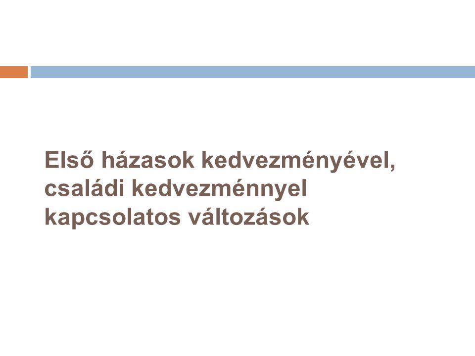 Új kötelezettek Az egyéb szervezet, akkor válik a szakképzési hozzájárulás alanyává, ha az állami adóhatóságnak az erre a célra rendszeresített nyomtatványon (T201TSZ, T201CSZ) bejelenti, hogy a szakképzési hozzájárulást tanulószerződés keretében szervezett gyakorlati képzéssel teljesíti.