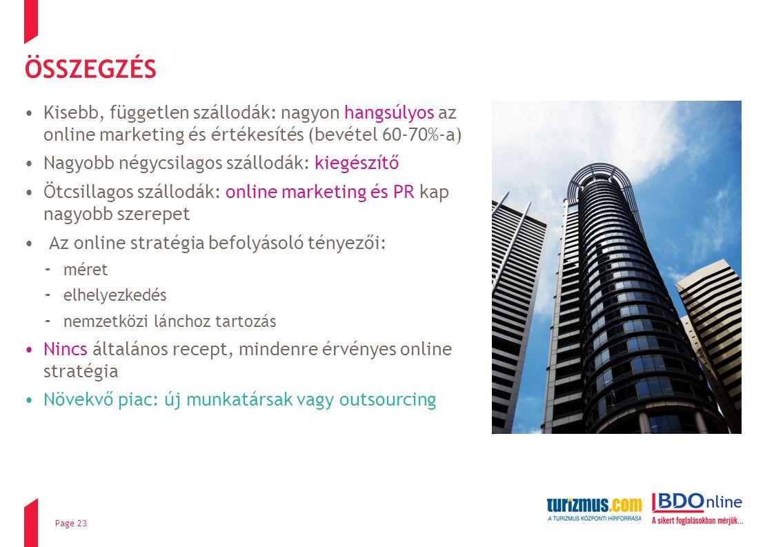 ÖSSZEGZÉS Kisebb, független szállodák: nagyon hangsúlyos az online marketing és értékesítés (bevétel 60-70%-a) Nagyobb négycsilagos szállodák: kiegészítő Ötcsillagos szállodák: online marketing és PR kap nagyobb szerepet Az online stratégia befolyásoló tényezői: - méret - elhelyezkedés - nemzetközi lánchoz tartozás Nincs általános recept, mindenre érvényes online stratégia Növekvő piac: új munkatársak vagy outsourcing Page 23