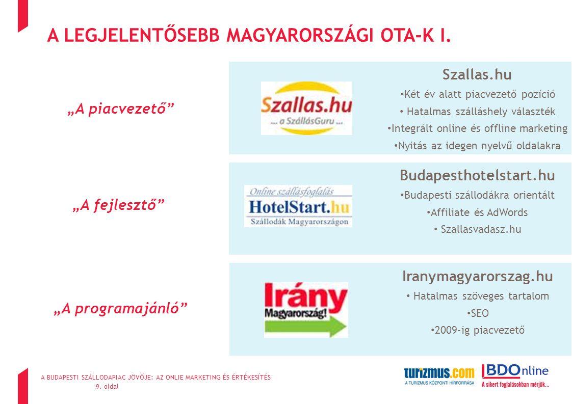 Iranymagyarorszag.hu Hatalmas szöveges tartalom SEO 2009-ig piacvezető Budapesthotelstart.hu Budapesti szállodákra orientált Affiliate és AdWords Szallasvadasz.hu 9.