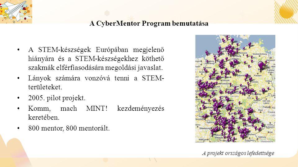 A CyberMentor Program bemutatása A STEM-készségek Európában megjelenő hiányára és a STEM-készségekhez köthető szakmák elférfiasodására megoldási javaslat.