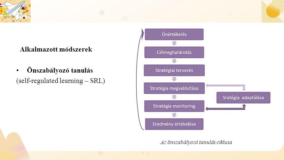 Alkalmazott módszerek Önszabályozó tanulás (self-regulated learning – SRL) Az önszabályozó tanulás ciklusa