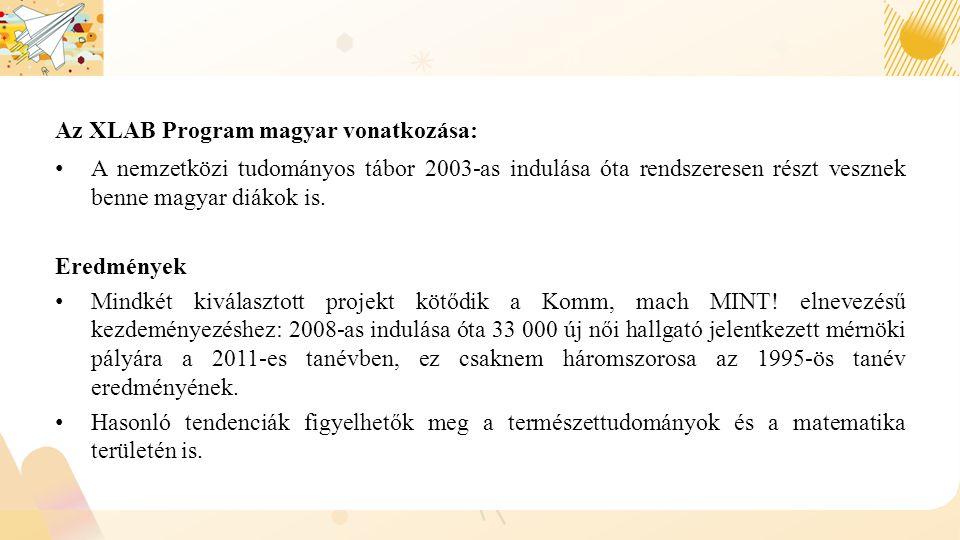 Az XLAB Program magyar vonatkozása: A nemzetközi tudományos tábor 2003-as indulása óta rendszeresen részt vesznek benne magyar diákok is.