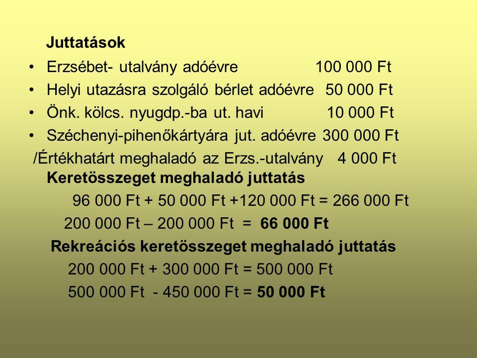 Juttatások Erzsébet- utalvány adóévre 100 000 Ft Helyi utazásra szolgáló bérlet adóévre 50 000 Ft Önk. kölcs. nyugdp.-ba ut. havi 10 000 Ft Széchenyi-