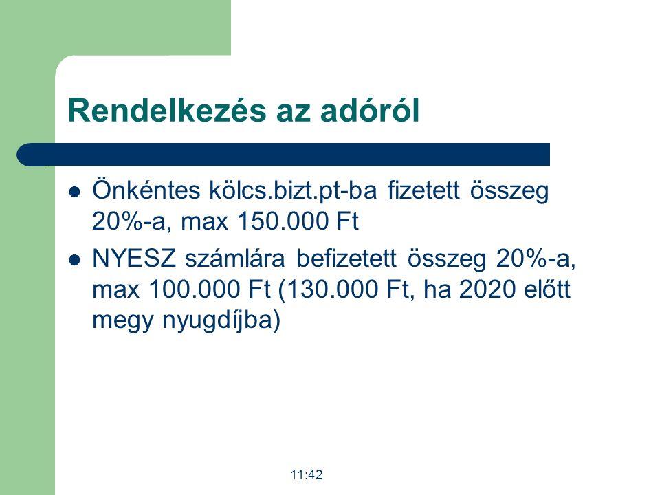 Rendelkezés az adóról Önkéntes kölcs.bizt.pt-ba fizetett összeg 20%-a, max 150.000 Ft NYESZ számlára befizetett összeg 20%-a, max 100.000 Ft (130.000 Ft, ha 2020 előtt megy nyugdíjba) 11:43