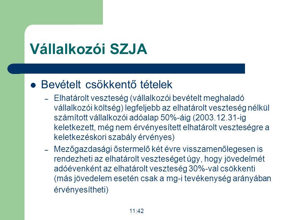 Vállalkozói SZJA Bevételt csökkentő tételek – Elhatárolt veszteség (vállalkozói bevételt meghaladó vállalkozói költség) legfeljebb az elhatárolt veszteség nélkül számított vállalkozói adóalap 50%-áig (2003.12.31-ig keletkezett, még nem érvényesített elhatárolt veszteségre a keletkezéskori szabály érvényes) – Mezőgazdasági őstermelő két évre visszamenőlegesen is rendezheti az elhatárolt veszteséget úgy, hogy jövedelmét adóévenként az elhatárolt veszteség 30%-val csökkenti (más jövedelem esetén csak a mg-i tevékenység arányában érvényesítheti) 11:43