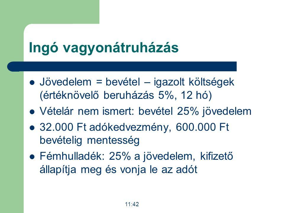 Ingó vagyonátruházás Jövedelem = bevétel – igazolt költségek (értéknövelő beruházás 5%, 12 hó) Vételár nem ismert: bevétel 25% jövedelem 32.000 Ft adó