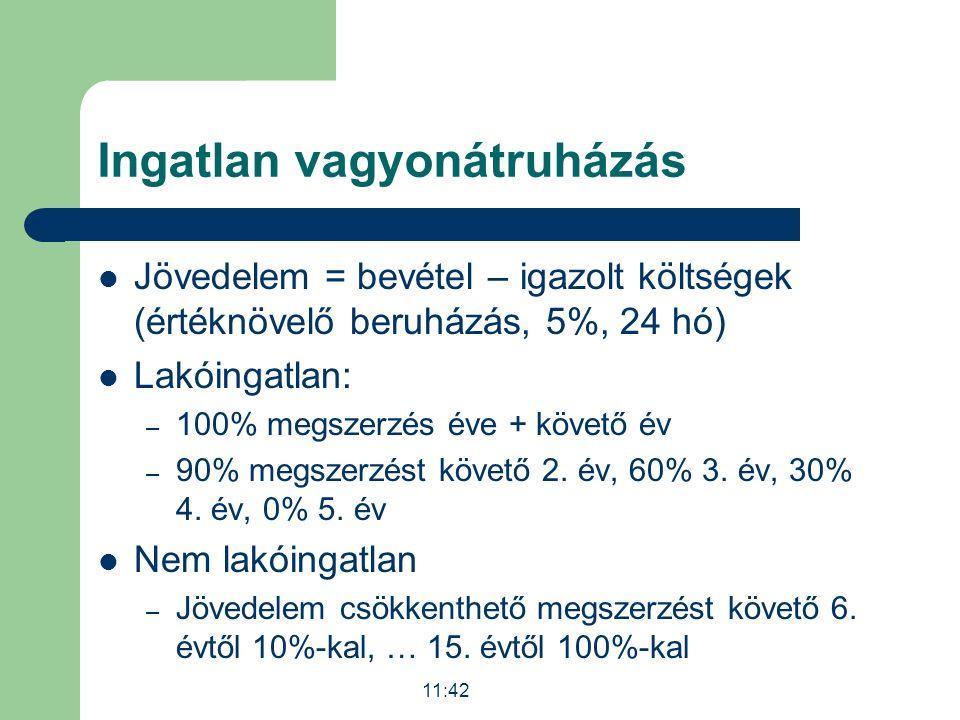 Ingatlan vagyonátruházás Jövedelem = bevétel – igazolt költségek (értéknövelő beruházás, 5%, 24 hó) Lakóingatlan: – 100% megszerzés éve + követő év –