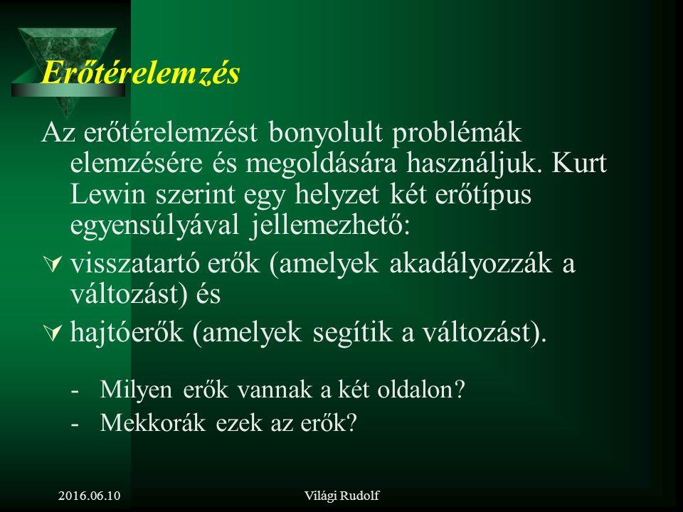 """Akadályok a változások menedzselésében  Az észérvek túlhangsúlyozása, az érzelmek elhanyagolása  Túl megoldás-orientált: nincs idő az átgondolásra, a problémák megbeszélésére  Nincs közös jövőkép  Idegenkedés az """"erőszakos változtatóktól  Rizikókerülés (félelem a hibázástól)  Félelem az ismeretlentől  Frusztráció 2016.06.10Világi Rudolf"""
