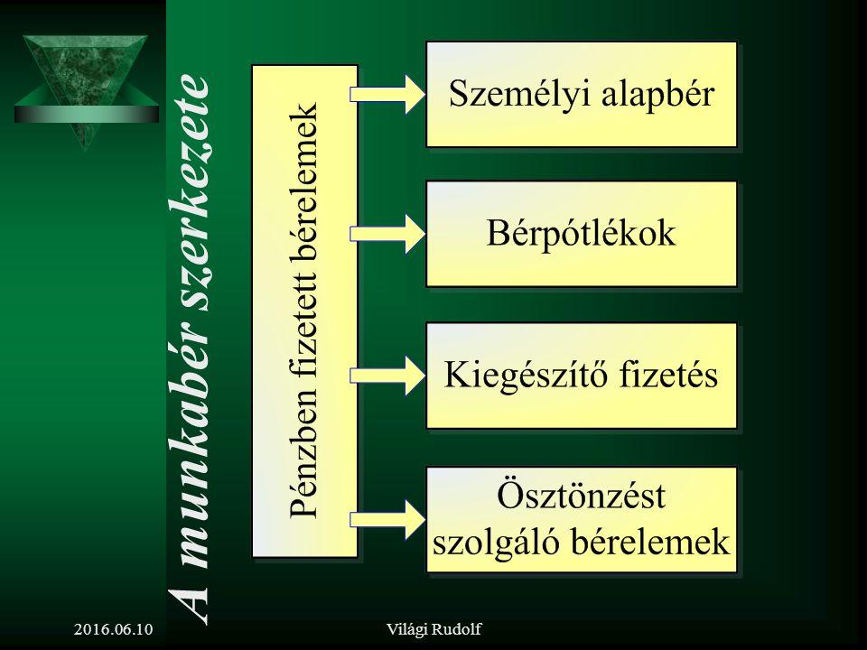 A munkabér jogi értelmezése  Munkabér a munkaszerződésben  A munkabér kifizetésének elvei  A munkabér megállapításának lehetőségei 2016.06.10Világi Rudolf